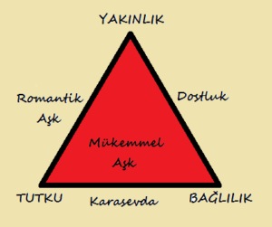 üçgen aşk teorisi